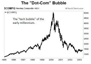 dotdom-bubble