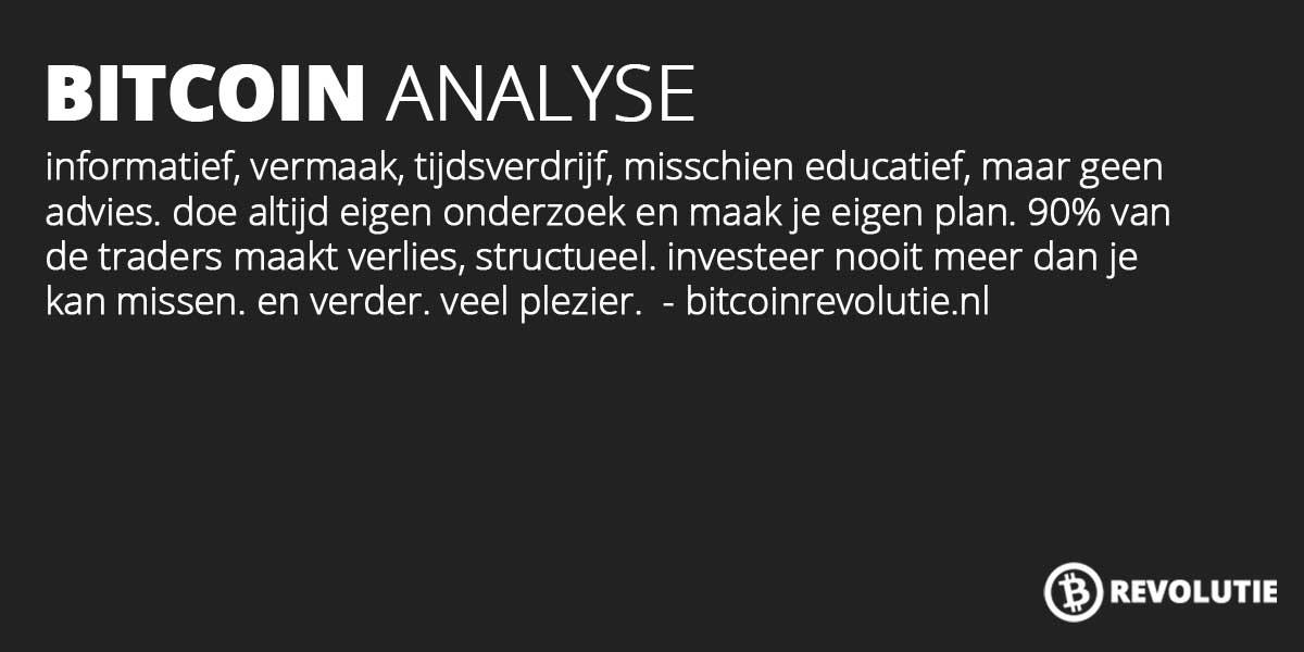 Bitcoin oh Bitcoin: Hoeveel kanten kunnen we op?